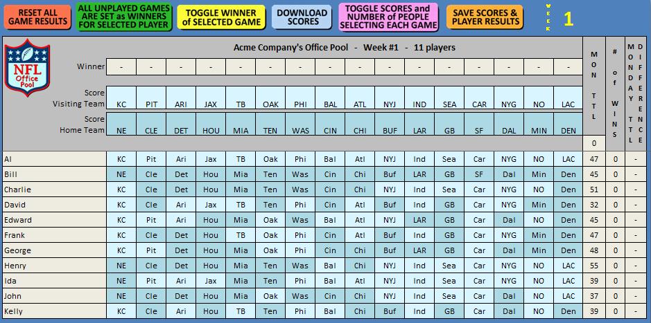 Ed\'s NFL Office Pool Spreadsheet / Calculator